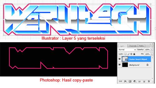 Membuat Desain Huruf Tipografi Futuristik Dengan Adobe Illustrator
