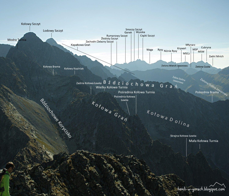 Jagnięcy Szczyt - panorama