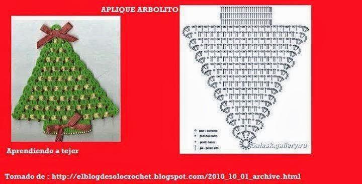 Patrón árbol de Navidad | Claudia Creaciones en Crochet