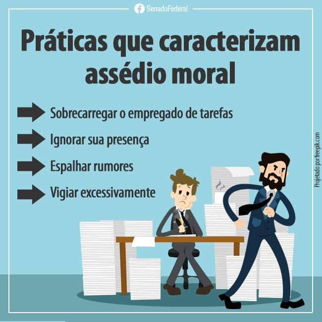 Assédio Moral: um alerta aos profissionais da informação