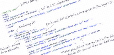 Bekerja dengan form php dan mysql