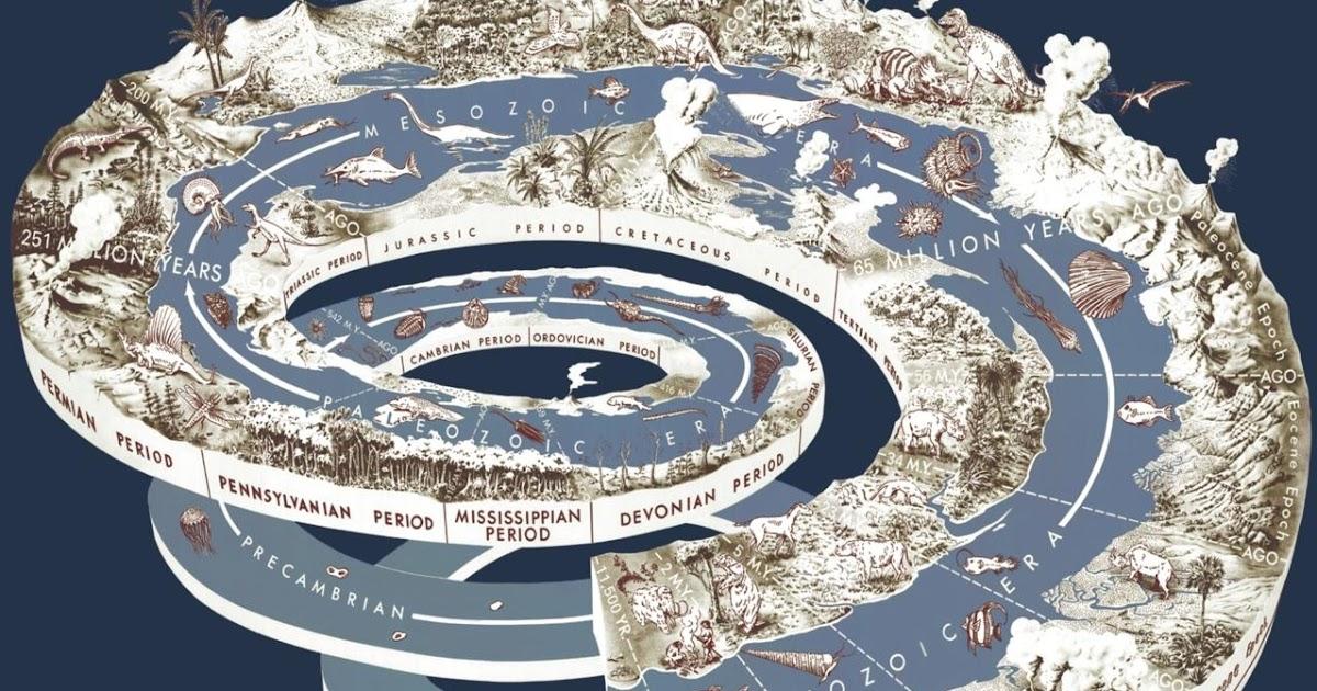Geología LIGHT: El tiempo en GEOLOGÍA