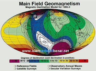 Main filed geomagnetism