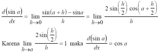 Limit Fungsi Trigonometri Rumus Mtk