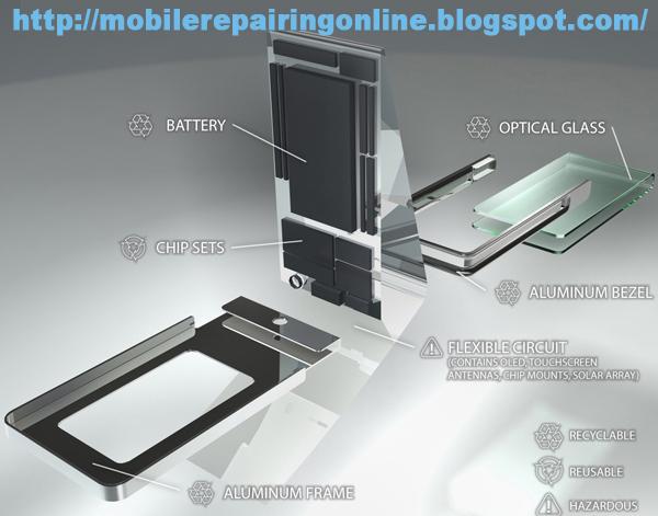 Mobile Repair Diagram