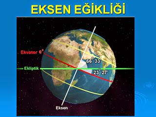 www erguven net dUnyanin Sekli ve hareketleri  34  -