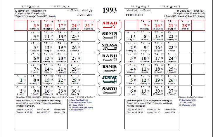 Atep Kalender 1993