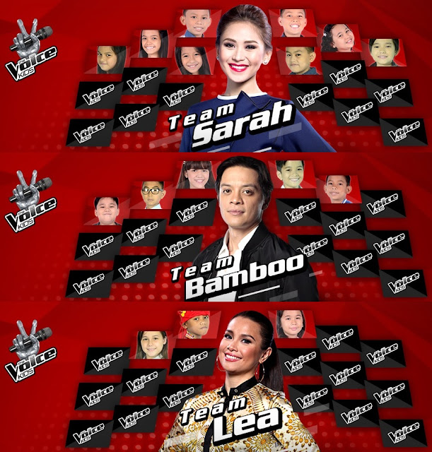 Team Sarah leads The Voice Kids Blind