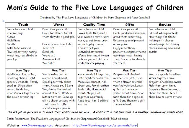 Kindergarten: Holding Hands and Sticking Together: The 5 Love ...