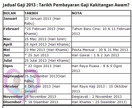 Jadual Gaji 2013 untuk Kakitangan Awam
