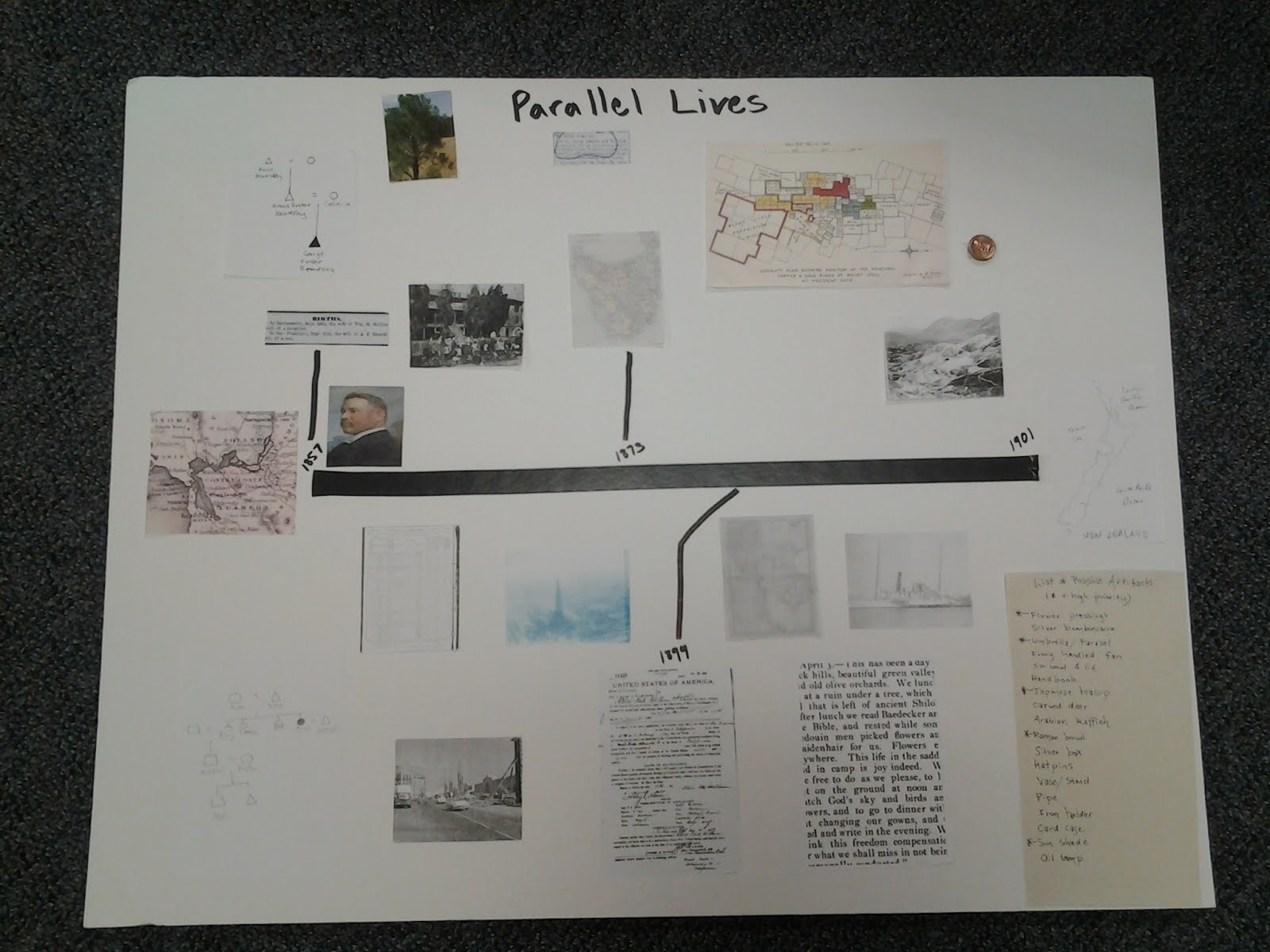 Parallel Lives Story Board