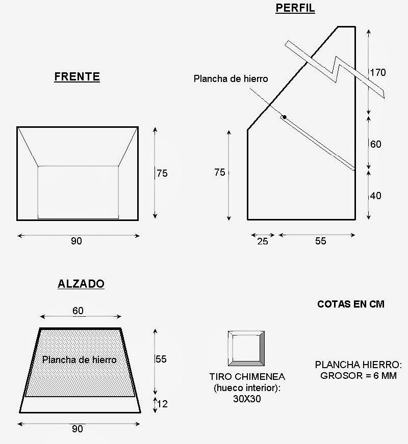 El huerto es facil medidas chimenea u hogar parte ii - Como hacer una chimenea de obra ...