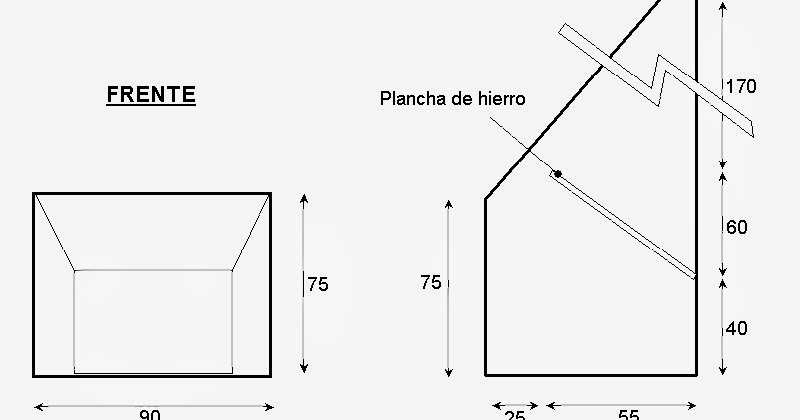 El huerto es facil medidas chimenea u hogar parte ii - Chimeneas grandes dimensiones ...