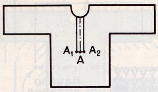Как построить выкройку для вязаного изделия с планкой-застежкой спереди?