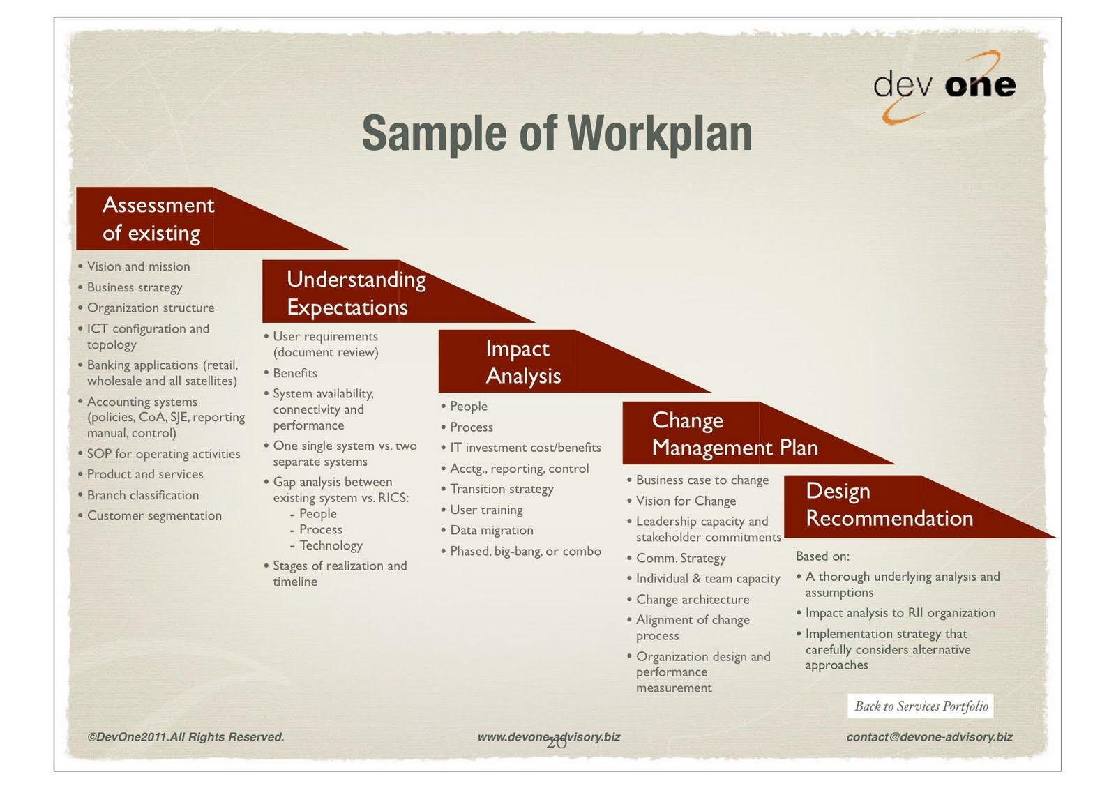 Doc585595 Sample Work Plan Work Plan Template 12 Download – Sample Work Plan