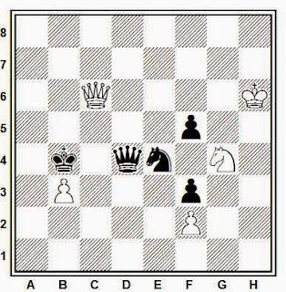 Estudio artístico de ajedrez compuesto por Somov-Nasimovich (2ª mención de honor, 1927)