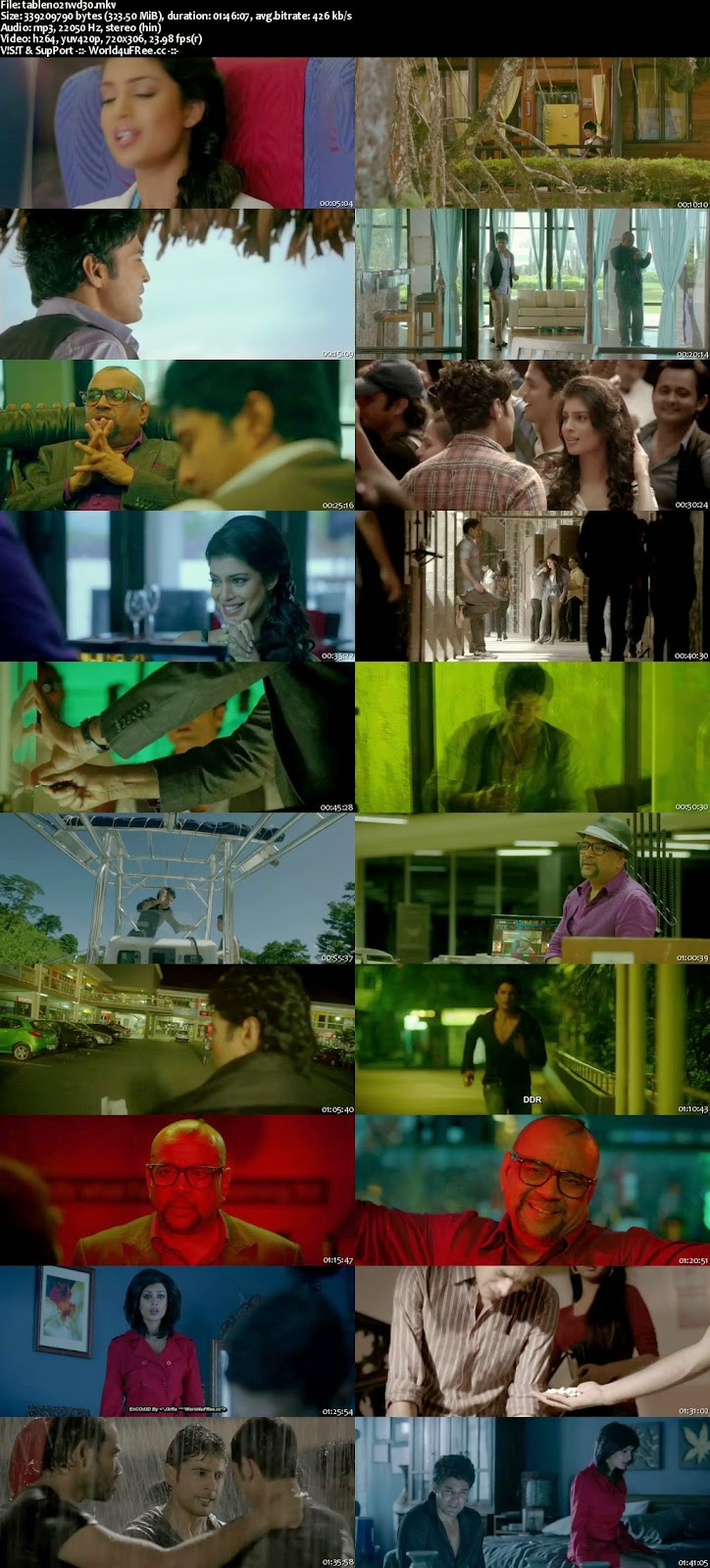 Table no 21 2013 hindi movie download world4ufree org for Table no 21 movie
