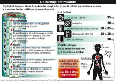 redbull comportamiento consumidor La popular red bull, bebida energética consumida en todo el  francia y uruguay está prohibida porque hace daño y puede resultar en la muerte del consumidor.
