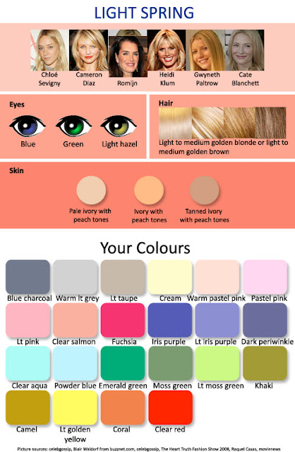 expressing your truth blog: Skin Tones by Season