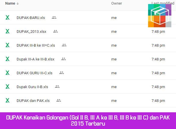 DUPAK Kenaikan Golongan (Gol II B, III A ke III B, III B ke III C) dan PAK 2015 Terbaru