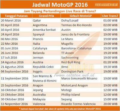 Jadwal MotoGP 2016