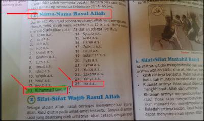 buku agama menyesatkan
