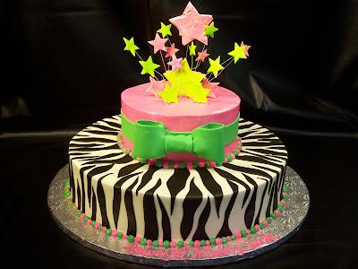 Legging Birthday Cake