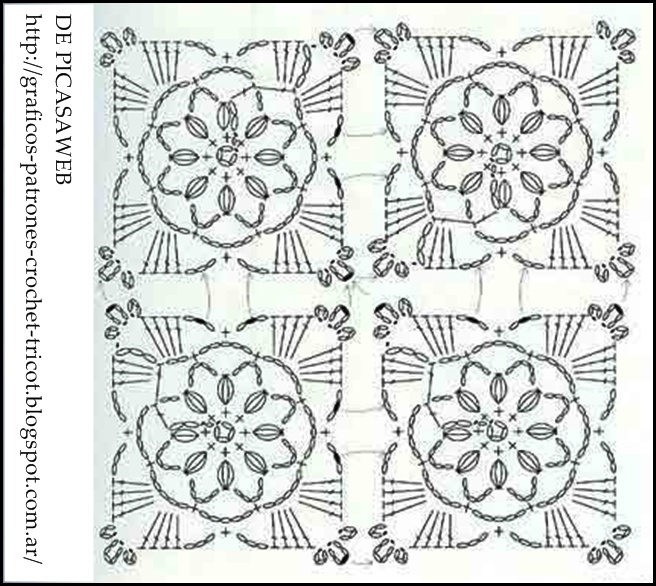 PATRONES - CROCHET - GANCHILLO - GRAFICOS: granny - GRANNY TEJIDOS A ...