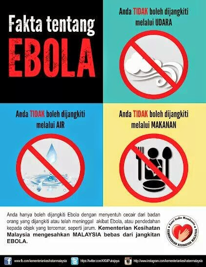 fakta-fakta virus ebola