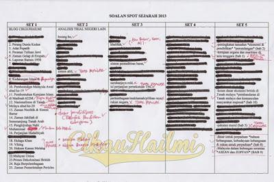 Soalan SPOT Sejarah SPM 2013 (Analisis Terkini!)