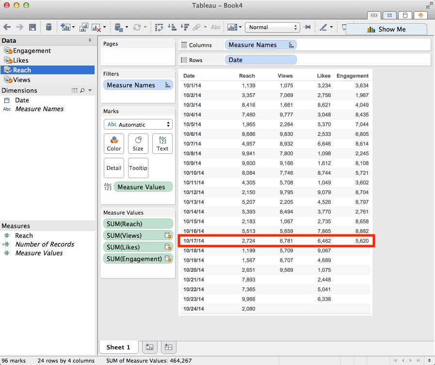 Tableau Tip: Blending data sets that have different max dates