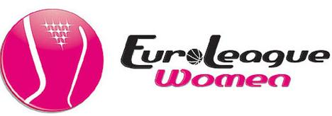Женская Евролига Баскетбол