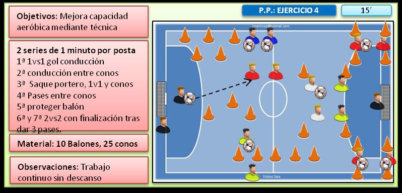 Circuito Fisico Tecnico Futbol : Imartinezfutsal entrenamiento en fútbol sala circuito