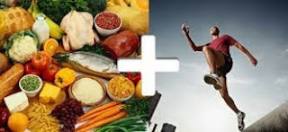 image diet and exercise