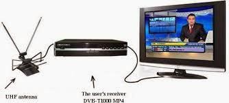 Как сделать цифровое телевидение