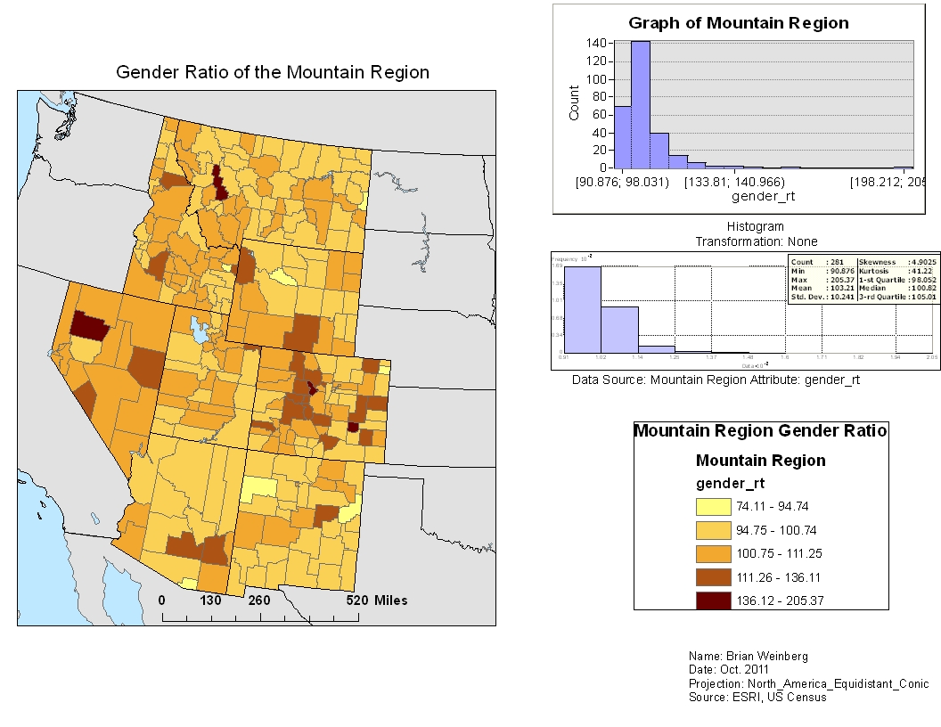 the following maps represents the gender ratio of the united states and the nine sub regions the darker the colors means that there is a higher percentage