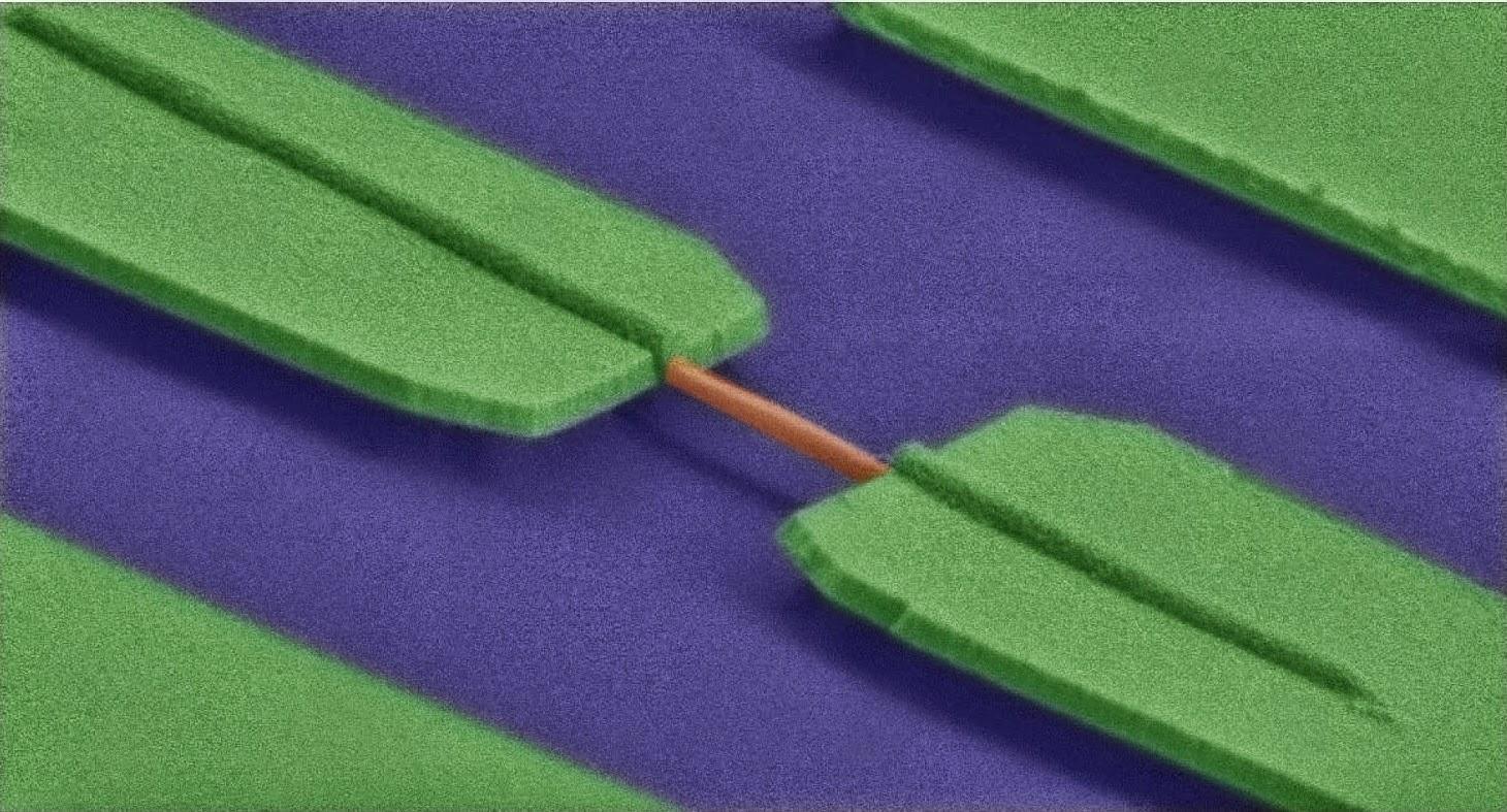 nanowire strain device