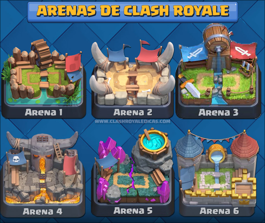 Arenas De Clash Royale Wiki Clash Royale Dicas