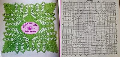 Toalhinhas ou guardanapos em crochê com gráfico