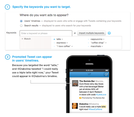 KTT image 520 Twitter Activated Keyword Targeting for Twitter Ads