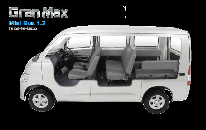 Harga Mobil Bekas Dibawah 100 Juta Merk Daihatsu