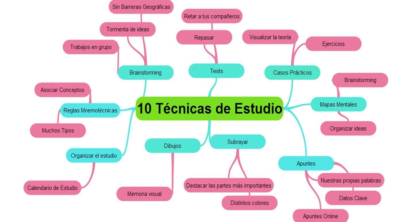 Informatica aplicada a la educaci n d tecnicas de for Tecnicas gastronomicas pdf