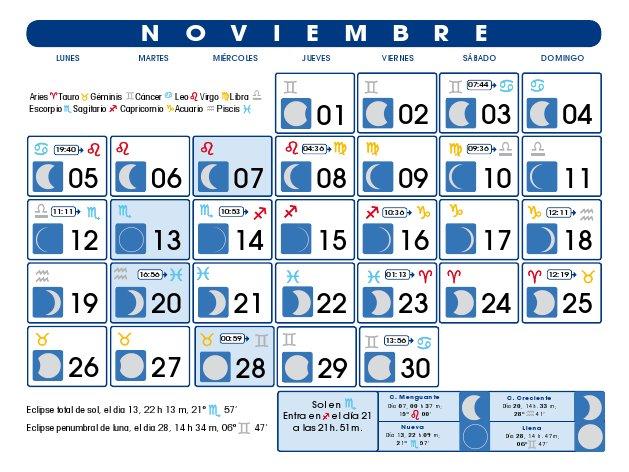 Centro astrologico venezolano calendario lunar noviembre 2012 Fase lunar octubre 2016