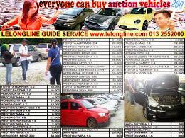 Bila ada lelong - tarikh / date auction