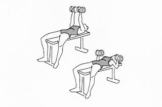 Press de pectoral. Cuerpo en forma