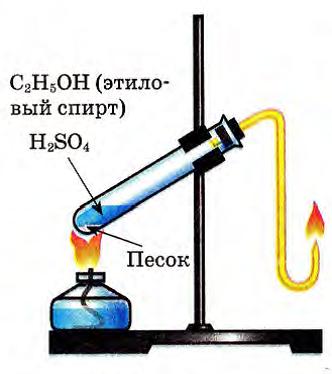 Получение этилена и ацетилена.