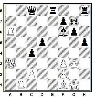 Posición de la partida de ajedrez Bolshagin - Zherebcov (URSS, 1983)