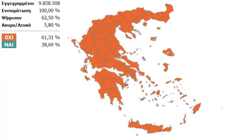 Το ΟΧΙ «έβαψε» πορτοκαλί τον χάρτη: Τα αποτελέσματα στις 13 περιφέρειες