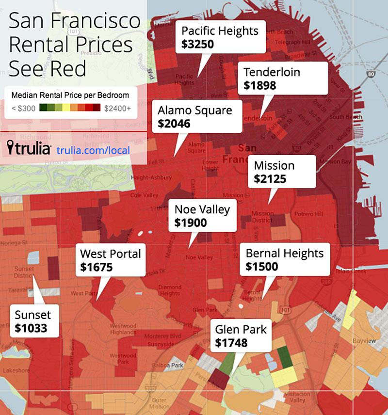 Jakes Streets Of San Francisco World San Francisco Rental Prices