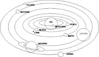 El Sistema Solar  Dibujos para colorear.